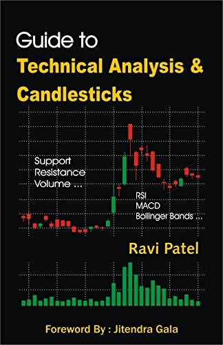 Candlesticks – Guide To Technical Analysis & Candlesticks